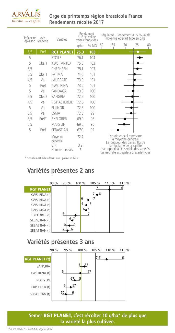 agronomie_2018_resultat